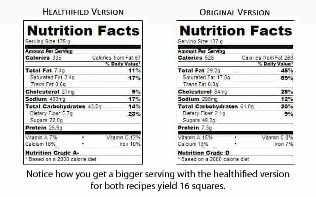 Chocolate Chip Cheesecake Bars Nutrition Facts - Healthy vs Original