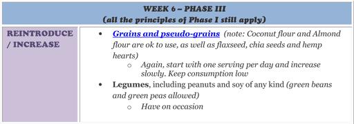 Phase III - Lent Challenge 2013