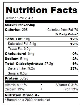 recipe: wheat berry nutritional information [5]
