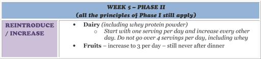 Phase II - Lent Challenge 2013