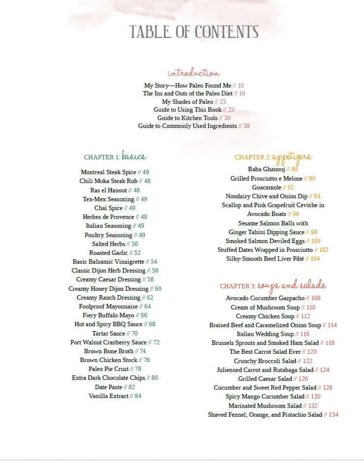 Table Of Contents | thehealthyfoodie.com